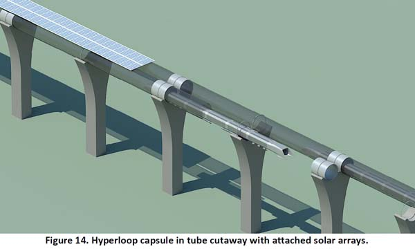 Source : http://www.teslamotors.com/sites/default/files/blog_images/hyperloop-alpha.pdf