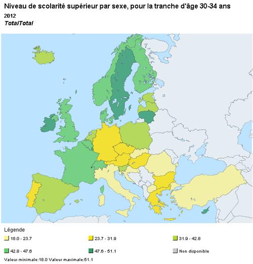 Niveau de scolarité supérieur pour la tranche d'âge 30-34 ans
